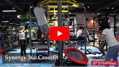 SYNRGY360 System - BFT Fitness Factory - Wholesale Commercial Gym Equipment
